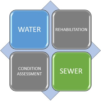 water-sewer-rehab-cond_logo.jpg